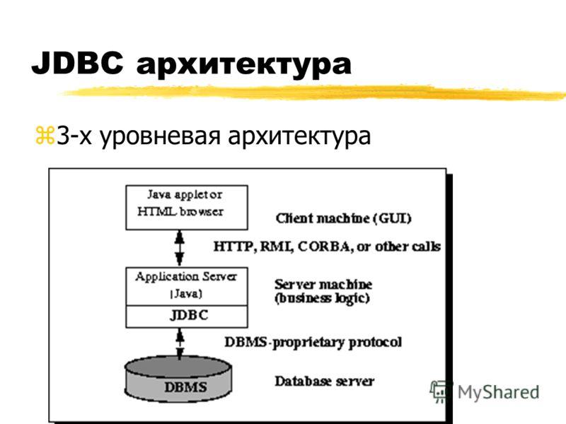 JDBC архитектура z3-х уровневая архитектура