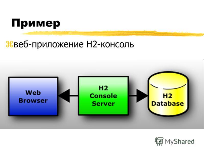 Пример zвеб-приложение H2-консоль