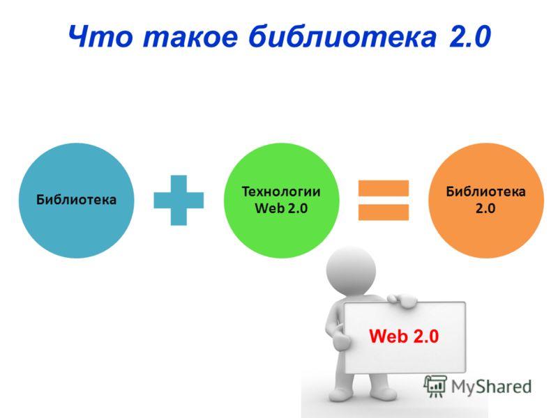 Web 2.0 Библиотека Технологии Web 2.0 Библиотека 2.0 Что такое библиотека 2.0