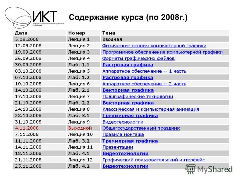 3 Содержание курса (по 2008г.)