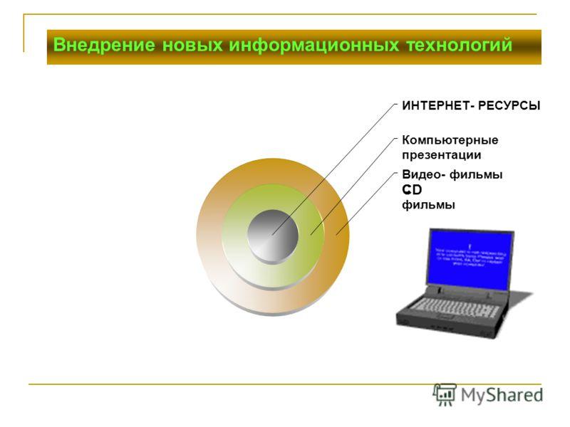 Внедрение новых информационных технологий CD