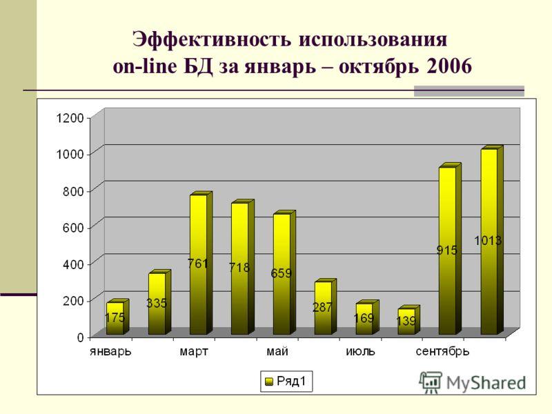Эффективность использования on-line БД за январь – октябрь 2006