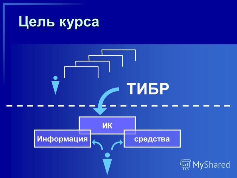 Цель курса ИК ТИБР Информациясредства