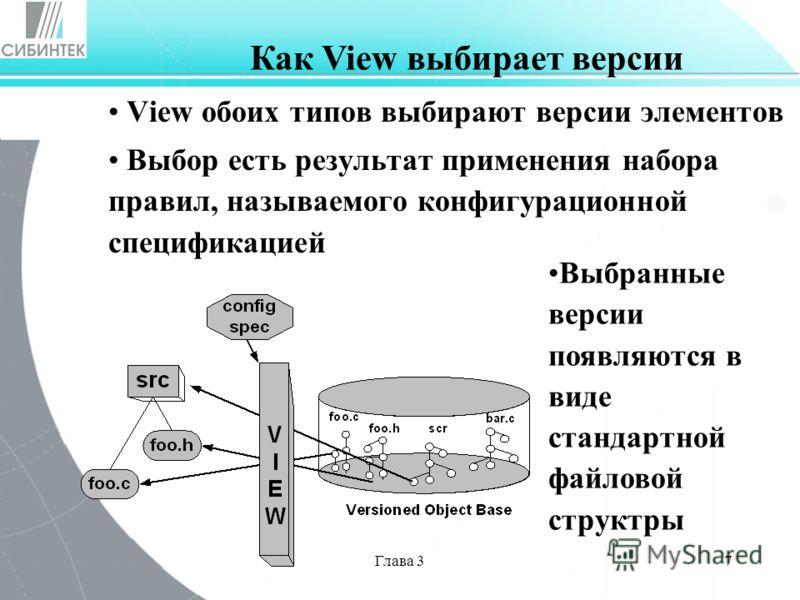 Глава 37 View обоих типов выбирают версии элементов Выбор есть результат применения набора правил, называемого конфигурационной спецификацией Как View выбирает версии Выбранные версии появляются в виде стандартной файловой структры