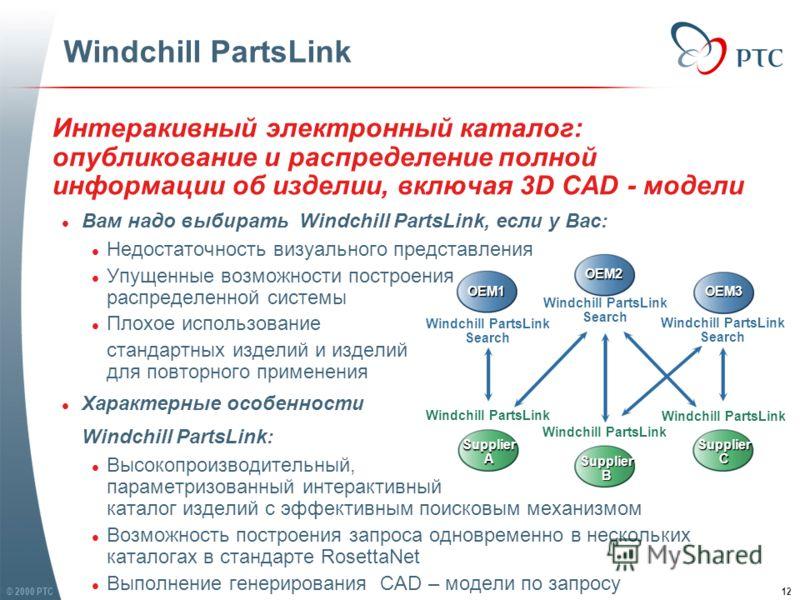 © 2000 PTC12 Windchill PartsLink Search OEM1OEM3 OEM2 Windchill PartsLink Supplier A Supplier C Supplier B Windchill PartsLink Интеракивный электронный каталог: опубликование и распределение полной информации об изделии, включая 3D CAD - модели l Вам
