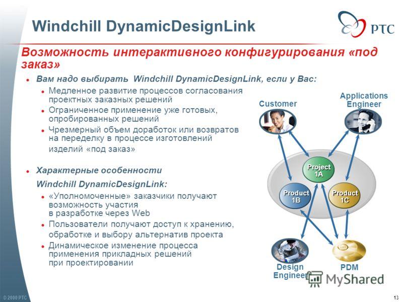 © 2000 PTC13 Customer Applications Engineer Design Engineer PDM Project 1A Product 1B Product 1C Windchill DynamicDesignLink Возможность интерактивного конфигурирования «под заказ» l Вам надо выбирать Windchill DynamicDesignLink, если у Вас: l Медлен