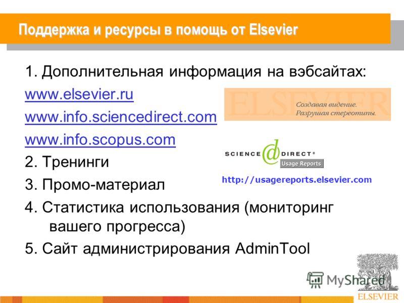 Поддержка и ресурсы в помощь от Elsevier 1. Дополнительная информация на вэбсайтах: www.elsevier.ru www.info.sciencedirect.com www.info.scopus.com 2. Тренинги 3. Промо-материал 4. Статистика использования (мониторинг вашего прогресса) 5. Сайт админис