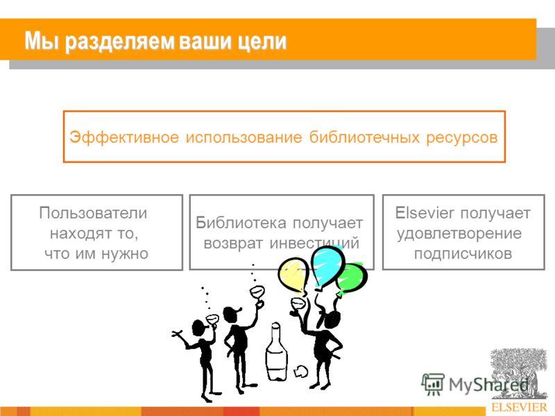 Мы разделяем ваши цели Эффективное использование библиотечных ресурсов Пользователи находят то, что им нужно Библиотека получает возврат инвестиций Elsevier получает удовлетворение подписчиков