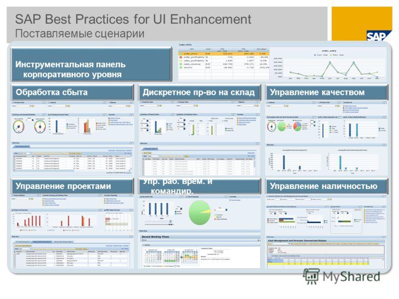 SAP Best Practices for UI Enhancement Поставляемые сценарии Управление наличностьюУправление проектами Управление качеством Инструментальная панель корпоративного уровня Обработка сбытаДискретное пр-во на склад Упр. раб. врем. и командир.