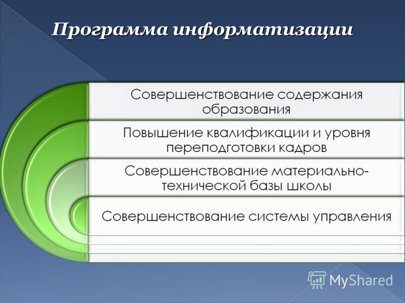 Программа информатизации