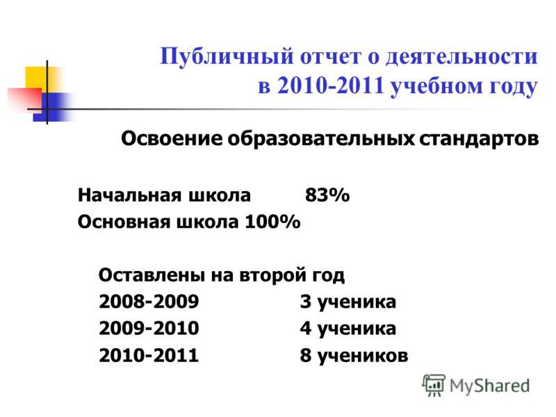 Публичный отчет о деятельности в 2010-2011 учебном году Освоение образовательных стандартов Начальная школа 83% Основная школа100% Оставлены на второй год 2008-2009 3 ученика 2009-20104 ученика 2010-20118 учеников