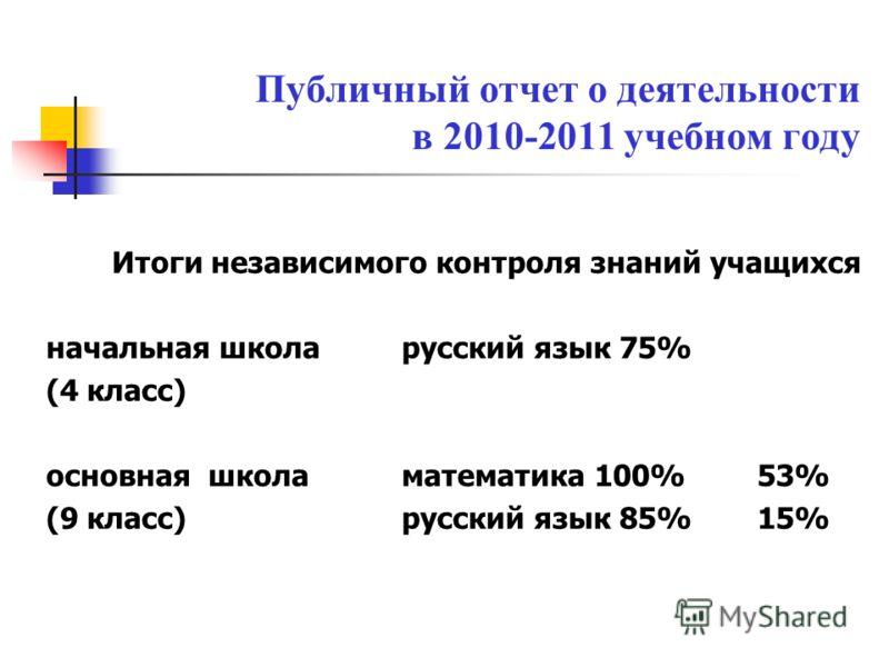 Публичный отчет о деятельности в 2010-2011 учебном году Итоги независимого контроля знаний учащихся начальная школа русский язык 75% (4 класс) основная школа математика 100%53% (9 класс) русский язык 85%15%
