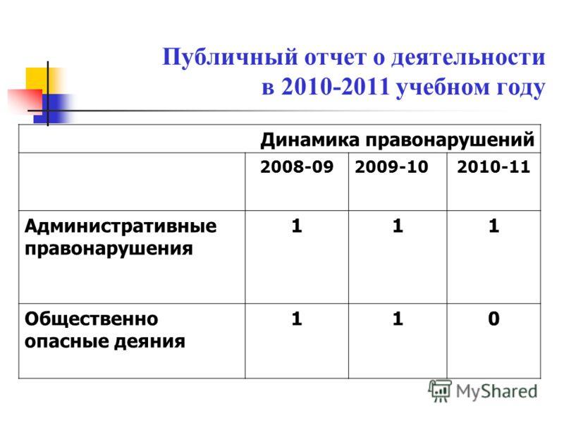 Динамика правонарушений 2008-092009-102010-11 Административные правонарушения 111 Общественно опасные деяния 110