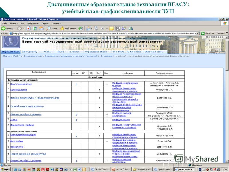 Дистанционные образовательные технологии ВГАСУ: учебный план-график специальности ЭУП