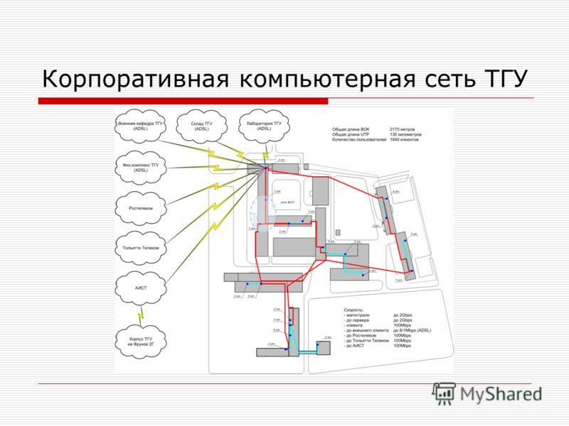 Корпоративная компьютерная сеть ТГУ