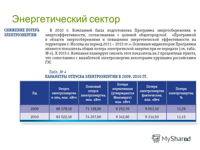14 Энергетический сектор