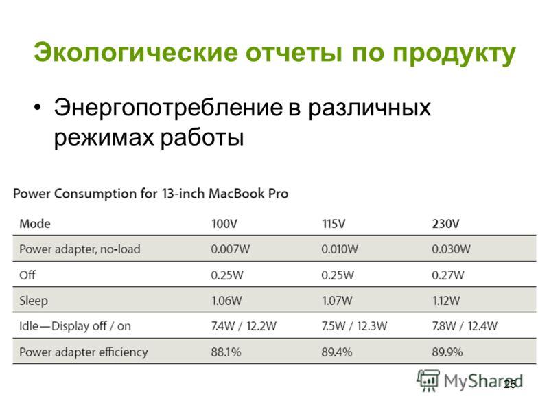 25 Экологические отчеты по продукту Энергопотребление в различных режимах работы