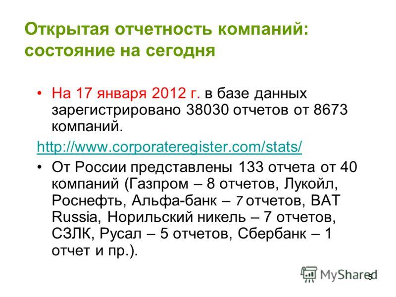 5 Открытая отчетность компаний: состояние на сегодня На 17 января 2012 г. в базе данных зарегистрировано 38030 отчетов от 8673 компаний. http://www.corporateregister.com/stats/ От России представлены 133 отчета от 40 компаний (Газпром – 8 отчетов, Лу
