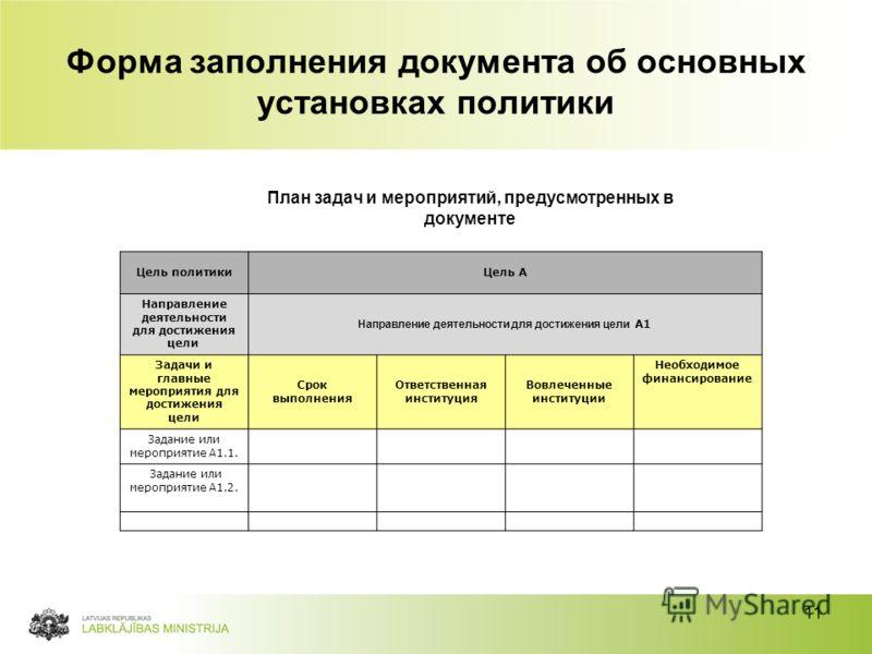 11 Форма заполнения документа об основных установках политики План задач и мероприятий, предусмотренных в документе Цель политикиЦель А Направление деятельности для достижения цели Направление деятельности для достижения цели A1 Задачи и главные меро