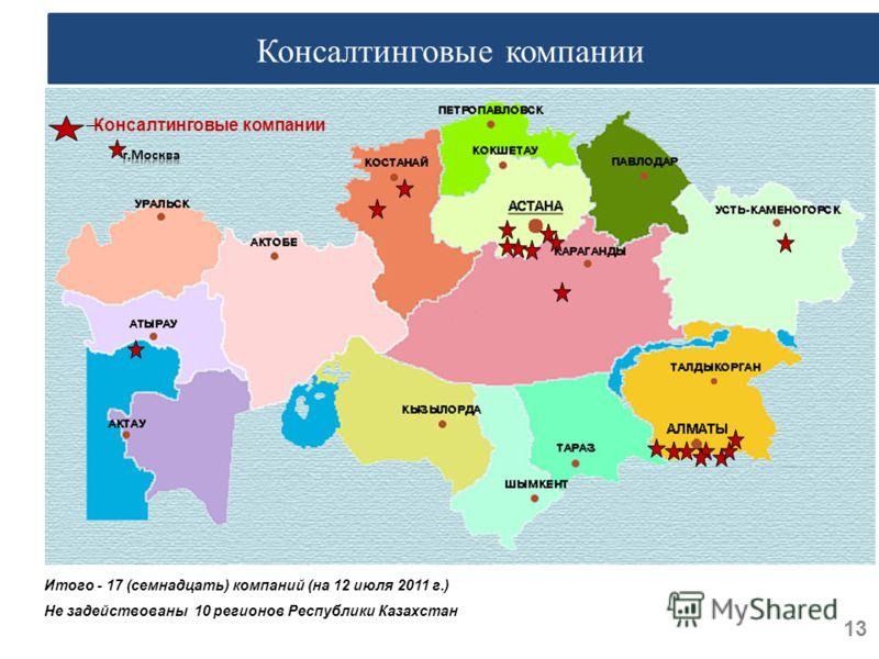 Консалтинговые компании Итого - 17 (семнадцать) компаний (на 12 июля 2011 г.) Не задействованы 10 регионов Республики Казахстан 13