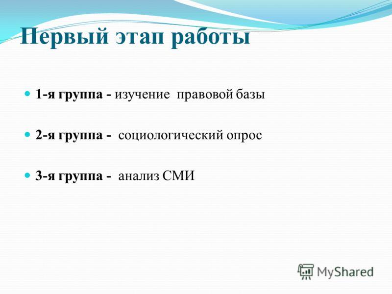 Первый этап работы 1-я группа - изучение правовой базы 2-я группа - социологический опрос 3-я группа - анализ СМИ