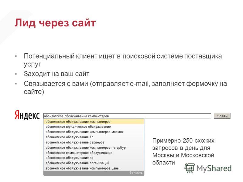 Лид через сайт Потенциальный клиент ищет в поисковой системе поставщика услуг Заходит на ваш сайт Связывается с вами (отправляет e-mail, заполняет формочку на сайте) Примерно 250 схожих запросов в день для Москвы и Московской области