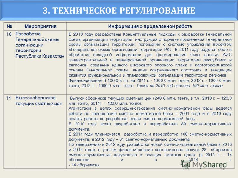 3. ТЕХНИЧЕСКОЕ РЕГУЛИРОВАНИЕ 12 МероприятияИнформация о проделанной работе 10 Разработка Генеральной схемы организации территории Республики Казахстан В 2010 году разработаны Концептуальные подходы к разработке Генеральной схемы организации территори