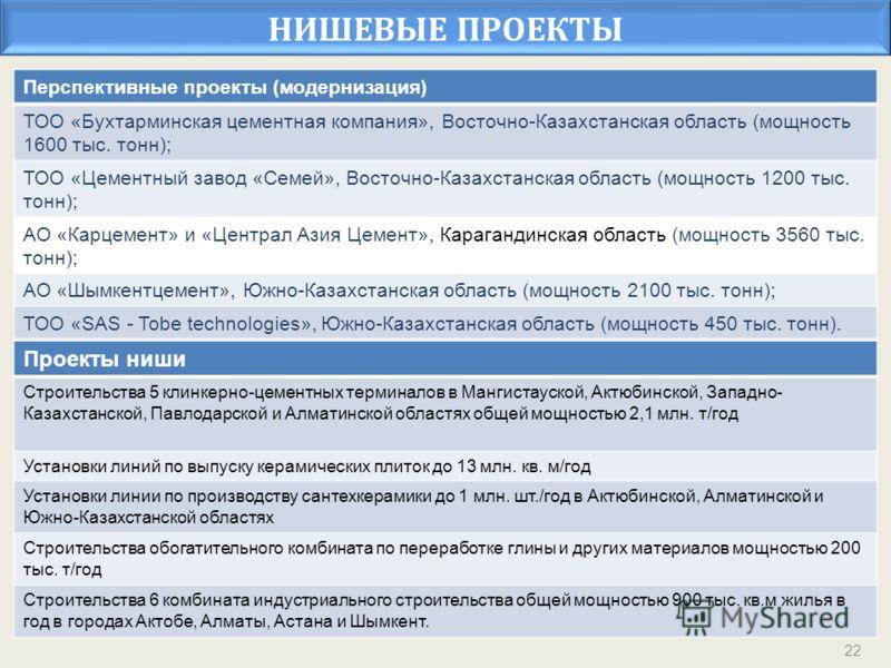 22 НИШЕВЫЕ ПРОЕКТЫ Перспективные проекты (модернизация) ТОО «Бухтарминская цементная компания», Восточно-Казахстанская область (мощность 1600 тыс. тонн); ТОО «Цементный завод «Семей», Восточно-Казахстанская область (мощность 1200 тыс. тонн); АО «Карц