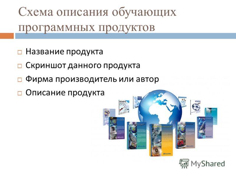 Схема описания обучающих программных продуктов Название продукта Скриншот данного продукта Фирма производитель или автор Описание продукта