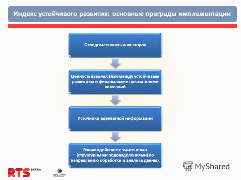 Осведомленность инвесторов Ценность взаимосвязи между устойчивым развитием и финансовыми показателями компаний Источники адекватной информации Взаимодействие с эмитентами (структурными подразделениями) по направлению обработки и анализа данных Индекс