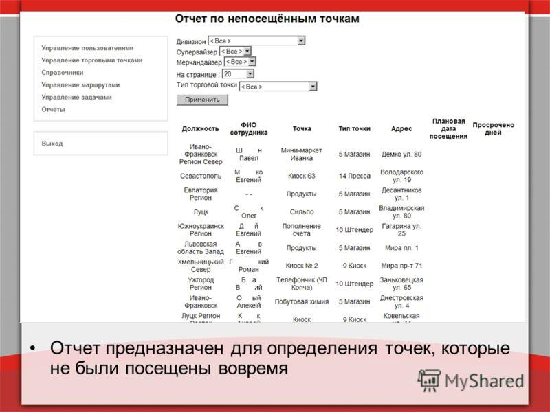 Отчет предназначен для определения точек, которые не были посещены вовремя