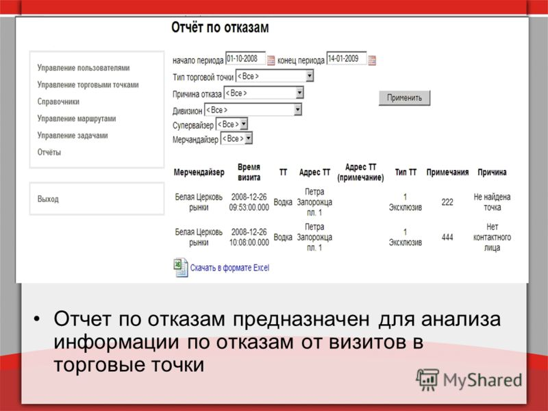 Отчет по отказам предназначен для анализа информации по отказам от визитов в торговые точки