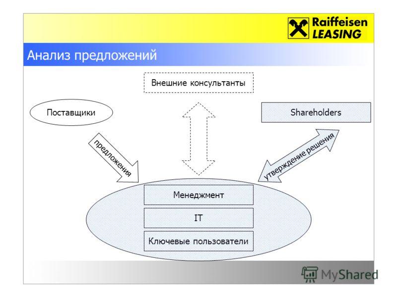 Анализ предложений Менеджмент IT Ключевые пользователи Поставщики Внешние консультанты предложения Shareholders утверждение решения