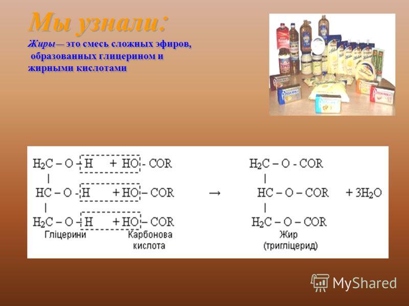 Мы узнали : Жиры это смесь сложных эфиров, образованных глицерином и жирными кислотами