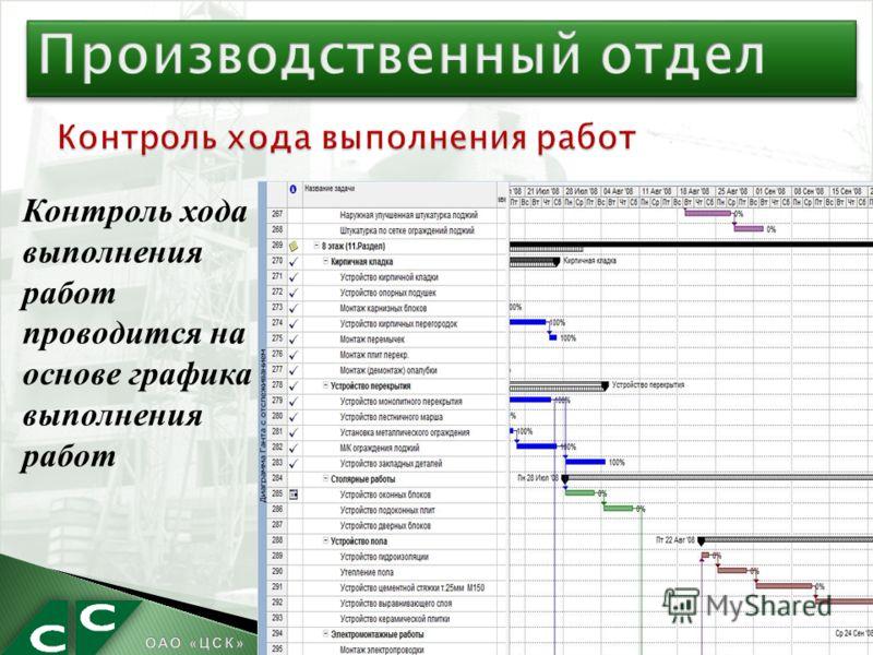 Контроль хода выполнения работ проводится на основе графика выполнения работ