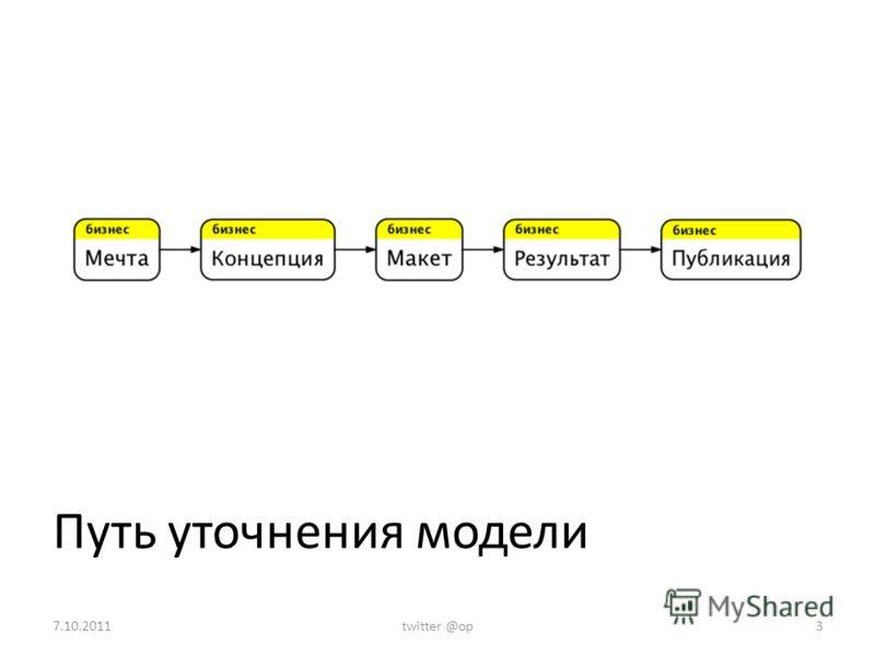 Путь уточнения модели 7.10.2011twitter @op3