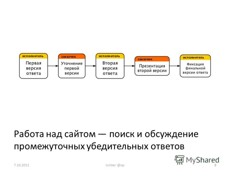 Работа над сайтом поиск и обсуждение промежуточных убедительных ответов 7.10.2011twitter @op8