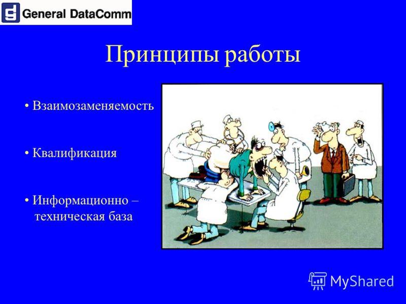 Принципы работы Взаимозаменяемость Квалификация Информационно – техническая база