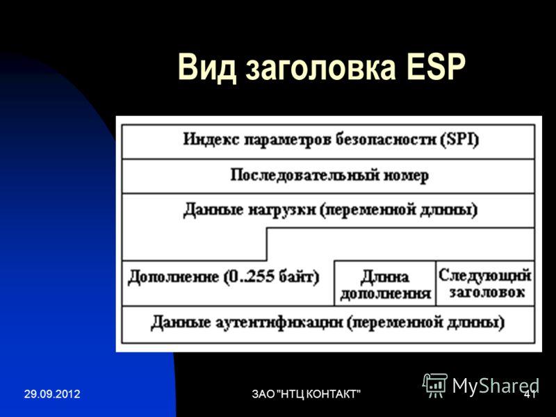 02.07.2012ЗАО НТЦ КОНТАКТ41 Вид заголовка ESP