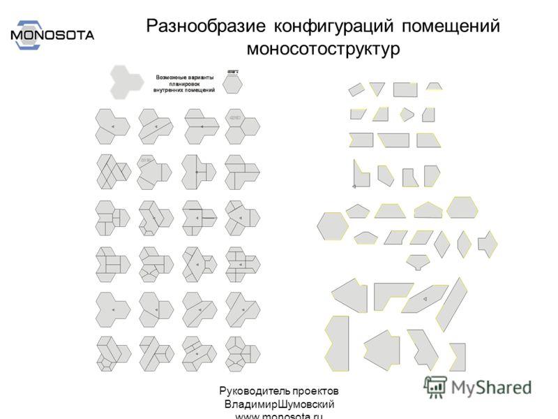 Руководитель проектов ВладимирШумовский www.monosota.ru Разнообразие конфигураций помещений моносотоструктур