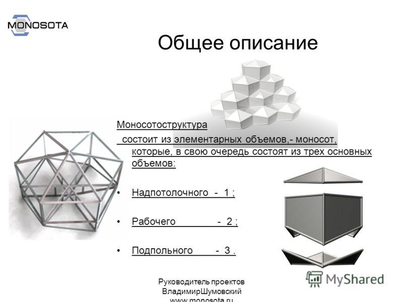 Руководитель проектов ВладимирШумовский www.monosota.ru Общее описание Моносотоструктура состоит из элементарных объемов,- моносот, которые, в свою очередь состоят из трех основных объемов: Надпотолочного - 1 ; Рабочего - 2 ; Подпольного - 3.