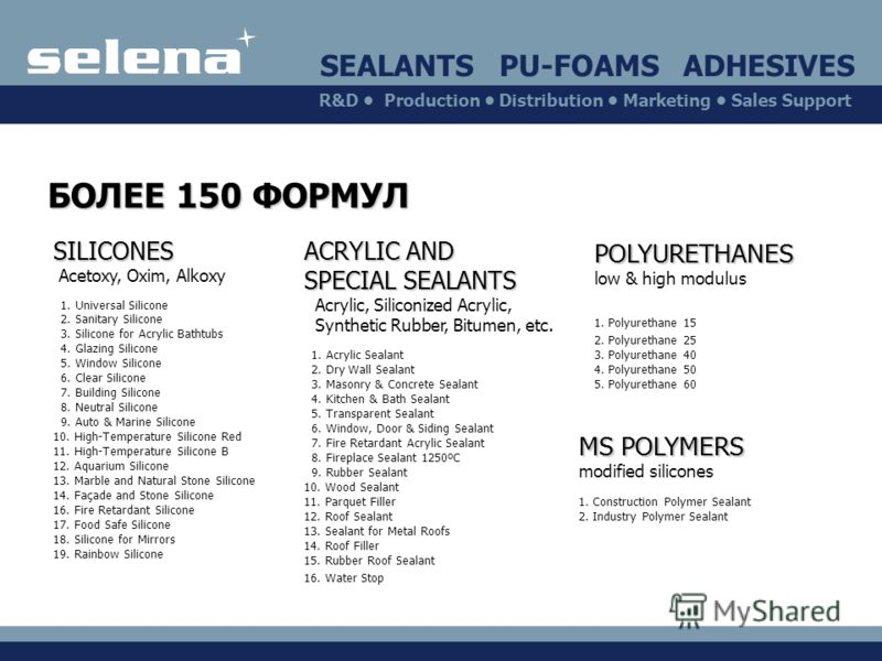 БОЛЕЕ 150 ФОРМУЛ SEALANTS PU-FOAMS ADHESIVES R&D Production Distribution Marketing Sales Support SILICONES Acetoxy, Oxim, Alkoxy 1. Universal Silicone 2. Sanitary Silicone 3. Silicone for Acrylic Bathtubs 4. Glazing Silicone 5. Window Silicone 6. Cle
