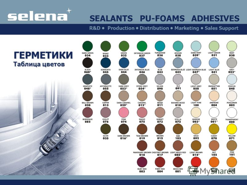 ГЕРМЕТИКИ Таблица цветов SEALANTS PU-FOAMS ADHESIVES R&D Production Distribution Marketing Sales Support