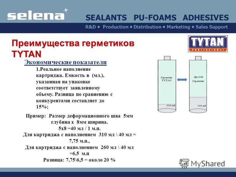 SEALANTS PU-FOAMS ADHESIVES R&D Production Distribution Marketing Sales Support Преимущества герметиков TYTAN Экономические показатели 1.Реальное наполнение картриджа. Емкость в (мл.), указанная на упаковке соответствует заявленному объему. Разница п