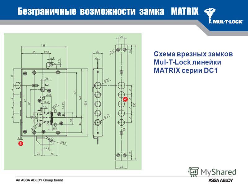 Безграничные возможности замка MATRIX Схема врезных замков Mul-T-Lock линейки MATRIX серии DC1