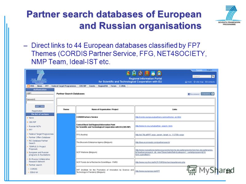 © РИЦ ВГУ28 –Direct links to 44 European databases classified by FP7 Themes (CORDIS Partner Service, FFG, NET4SOCIETY, NMP Team, Ideal-IST etc. Partner search databases of European and Russian organisations