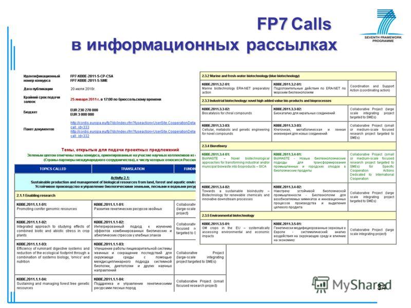 © РИЦ ВГУ34 FP7 Calls в информационных рассылках