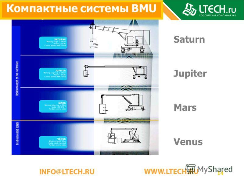 14 Saturn Jupiter Mars Venus Компактные системы BMU
