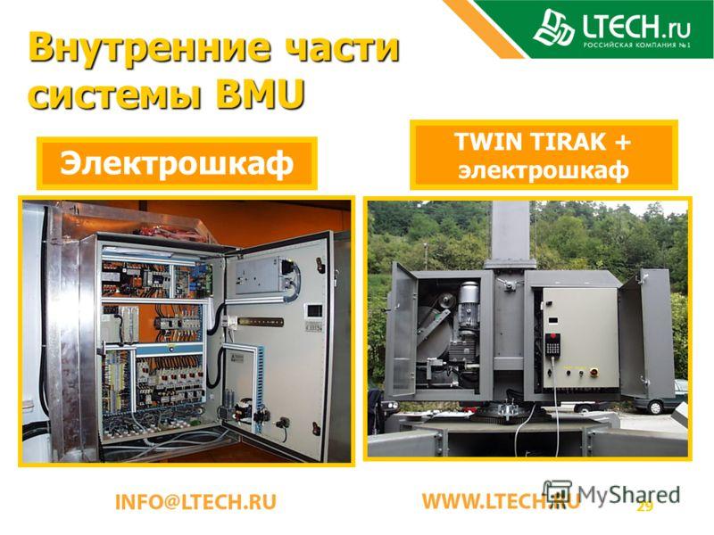 29 Внутренние части системы BMU Электрошкаф TWIN TIRAK + электрошкаф