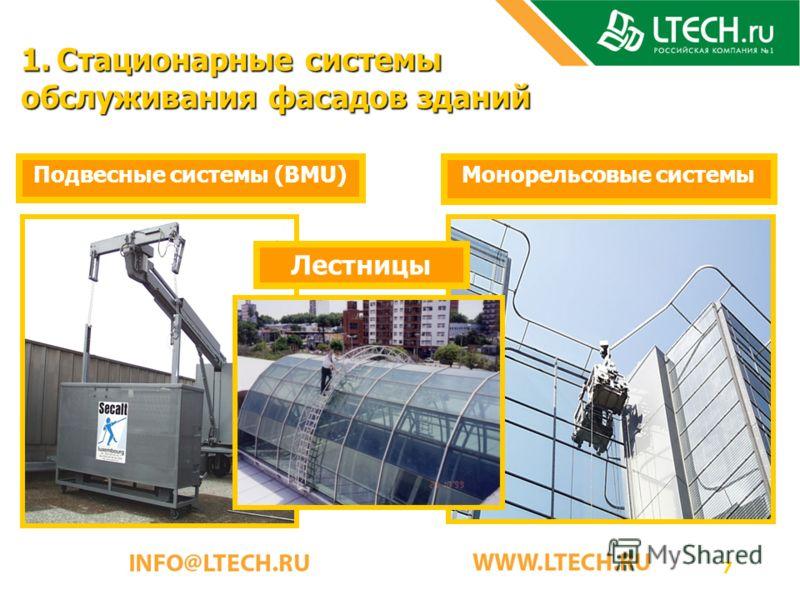 7 Монорельсовые системы 1. Стационарные системы обслуживания фасадов зданий Лестницы Подвесные системы (BMU)
